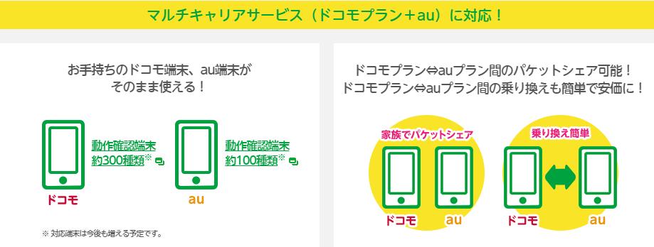 引用元:mineo公式サイト(http://mineo.jp/)キャプチャ